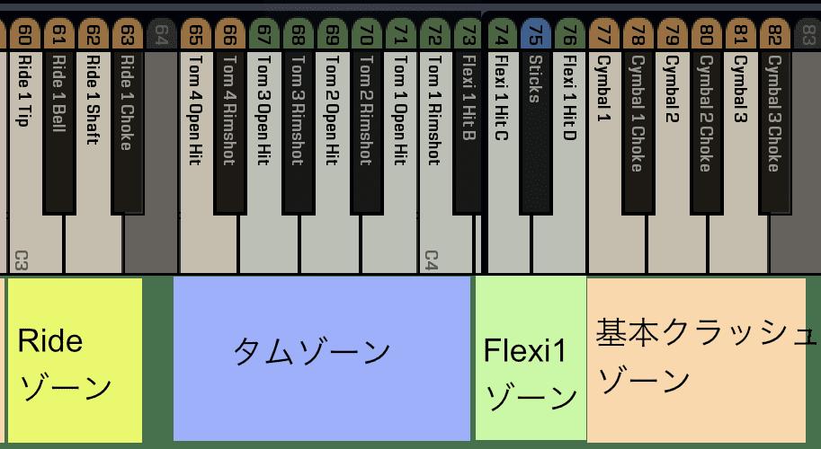 Addictive Drums2のキーマップ