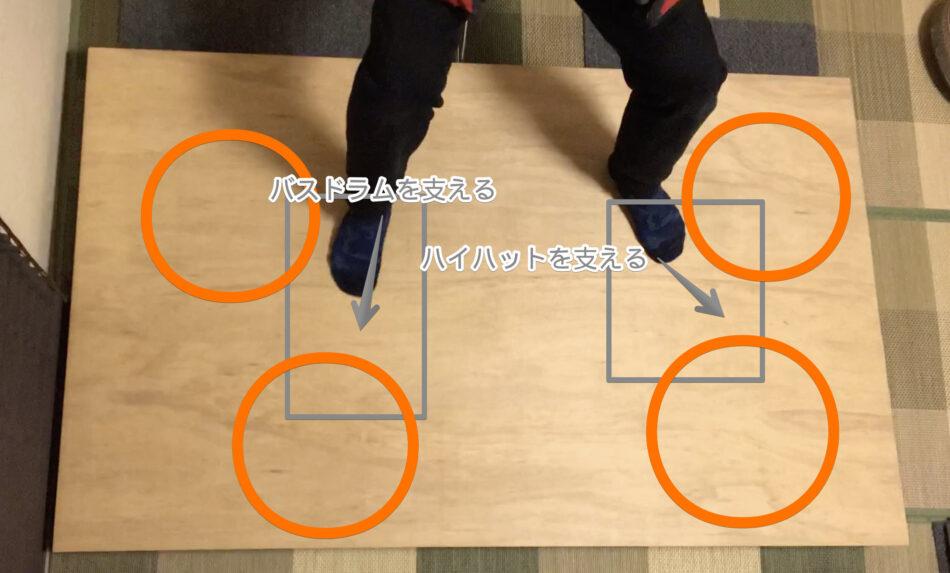バランスディスクの置き方、配置する位置