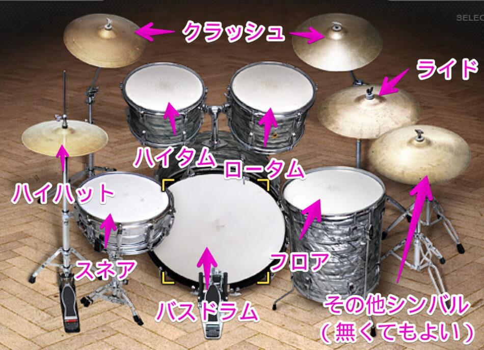 ドラムセットの基本配置セッティング