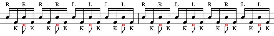 バスドラムの練習方法。ハイハットも入れた4wayトレーニング。