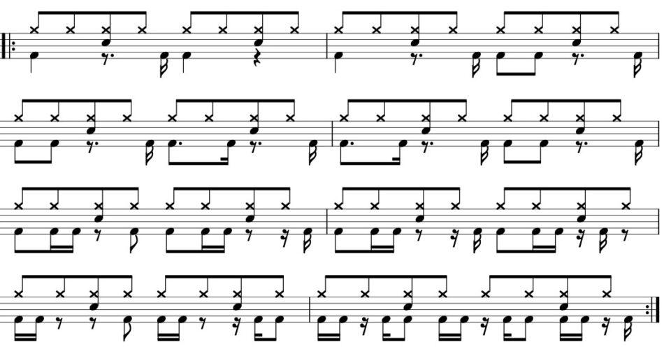 キックのダブルを使ったバスドラムのリズムパターン