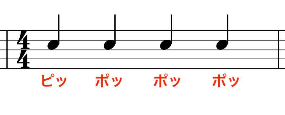 メトロノームの操作方法 4拍子設定の音