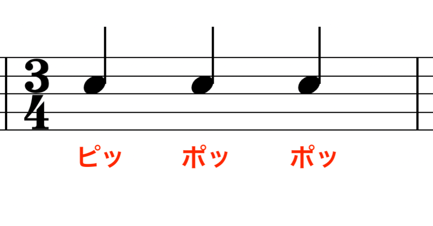 メトロノームの操作方法 3拍子設定の音
