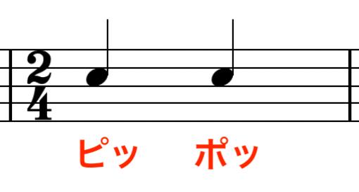メトロノームの操作方法 2拍子設定の音