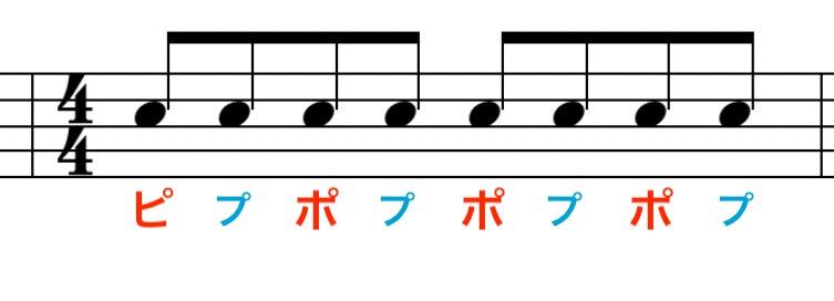 メトロノームの操作方法 リズム設定の音